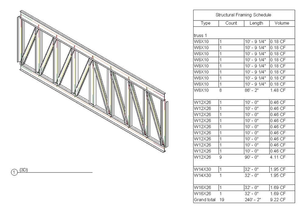 Solved: Truss Volume - Autodesk Community- Revit Products