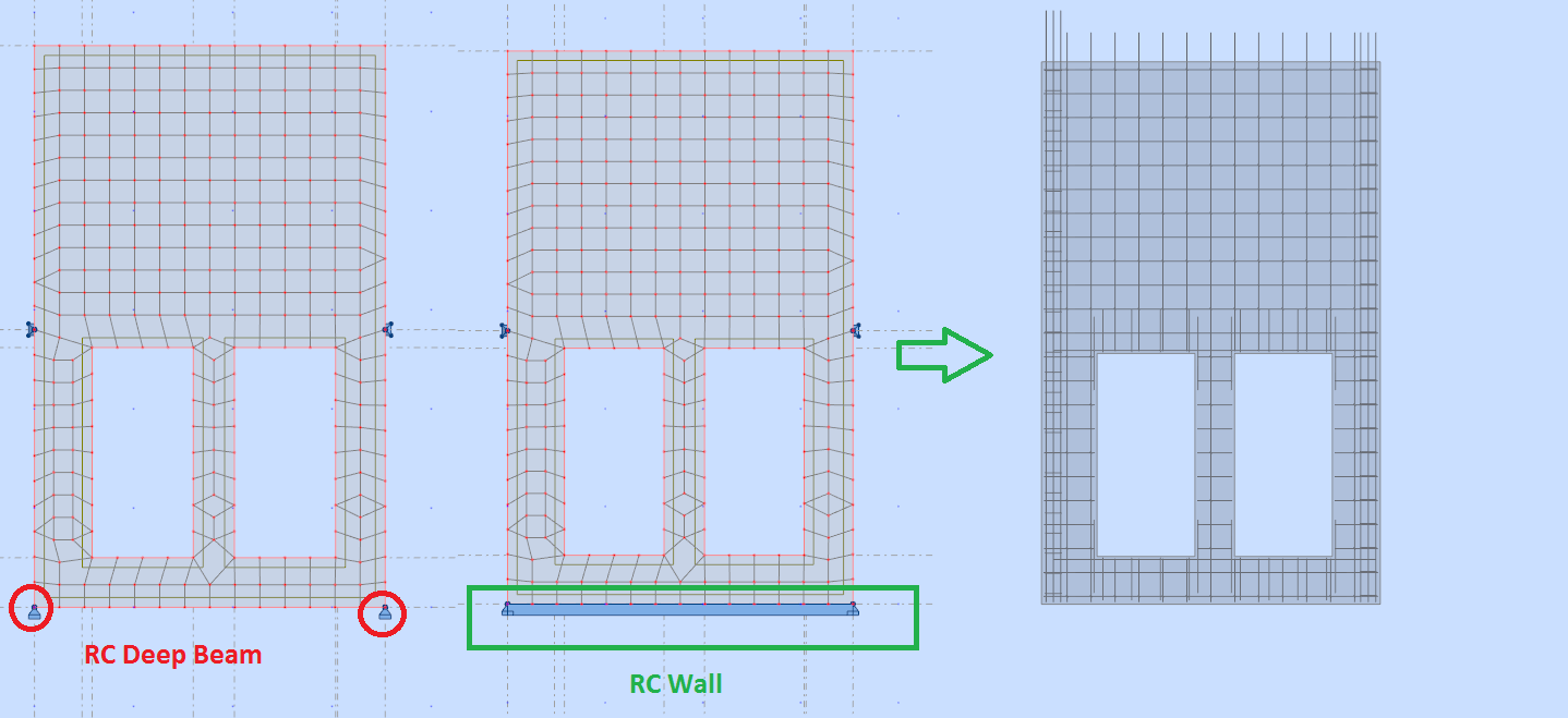 Can I Use Rsa To Design Reinforcement This Concrete Wall