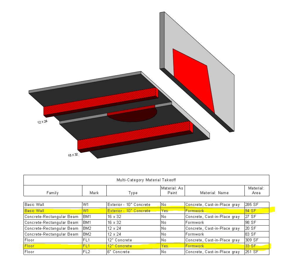 Solved: Structural framing area measurement minus slab thickness