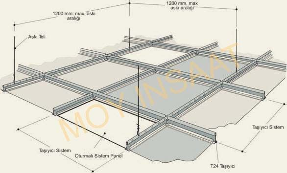 Fully Suspended Ceiling Autodesk Community Revit Products