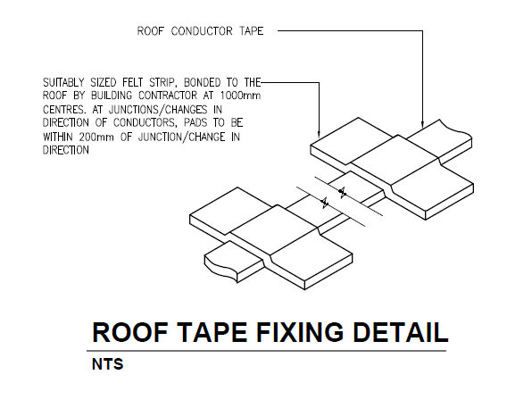 Solved Lightning Protection Steel Tape Autodesk Community