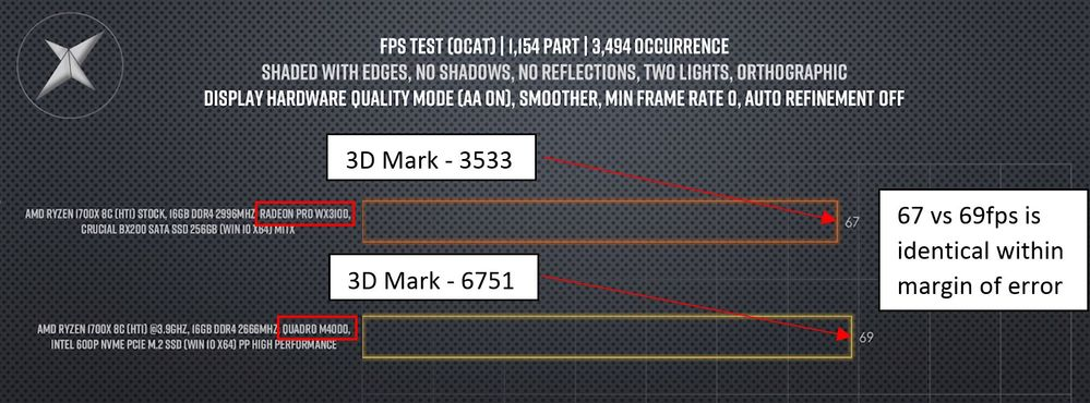 已解决: How fast is your Inventor PC really? - 第61页- Autodesk