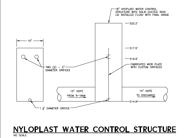 Solved hydraflow hydrograph pond routing through multi for Pond design in civil 3d