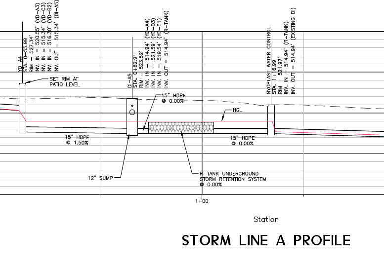 how to make a storm hydrograph in excel