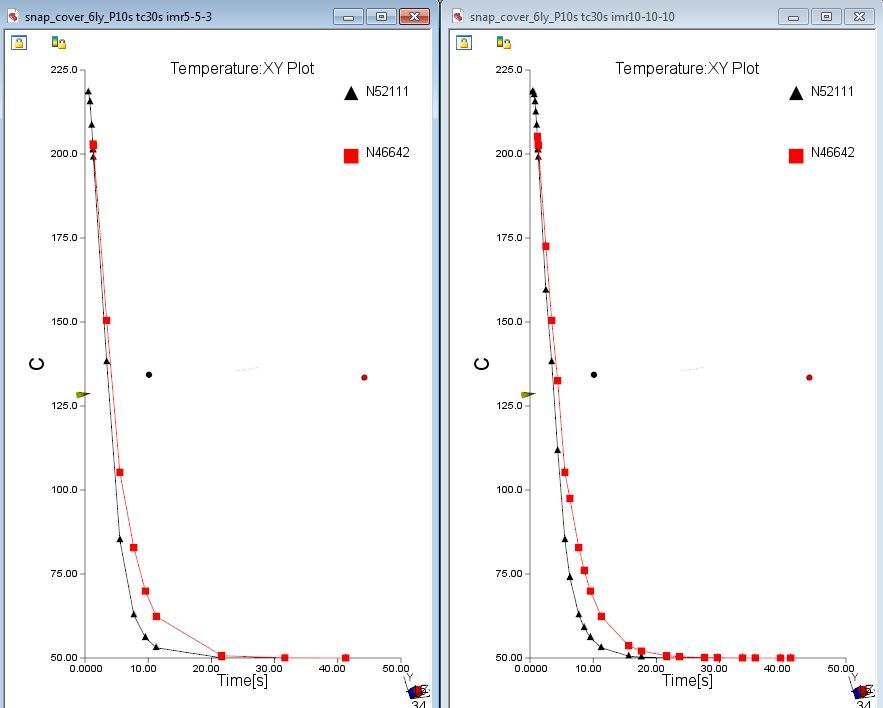 3D imr temperature XY 180131.JPG