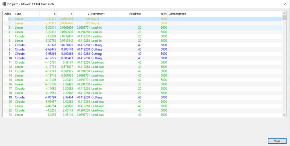 Cutter Location Data To Spreadsheet Autodesk Community Fusion 360