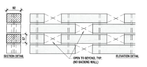 Solved: Perforated Brick Wall in Revit - Autodesk Community