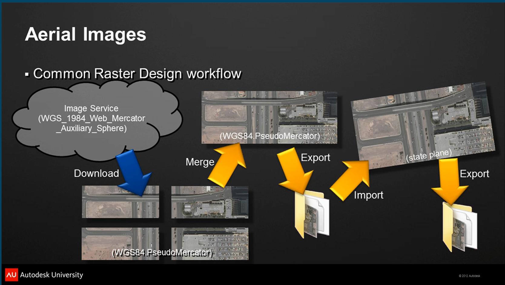autodesk raster design 2012 product key