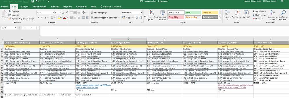 Revit gpu usage and benchmark - Autodesk Community- Revit Products