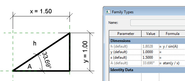 ARCTAN and consistent units - Autodesk Community- Revit Products