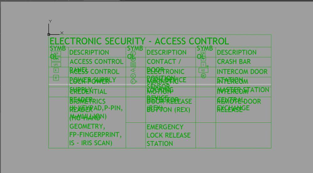 Solved: AutoCAD block changing its original shape - Autodesk