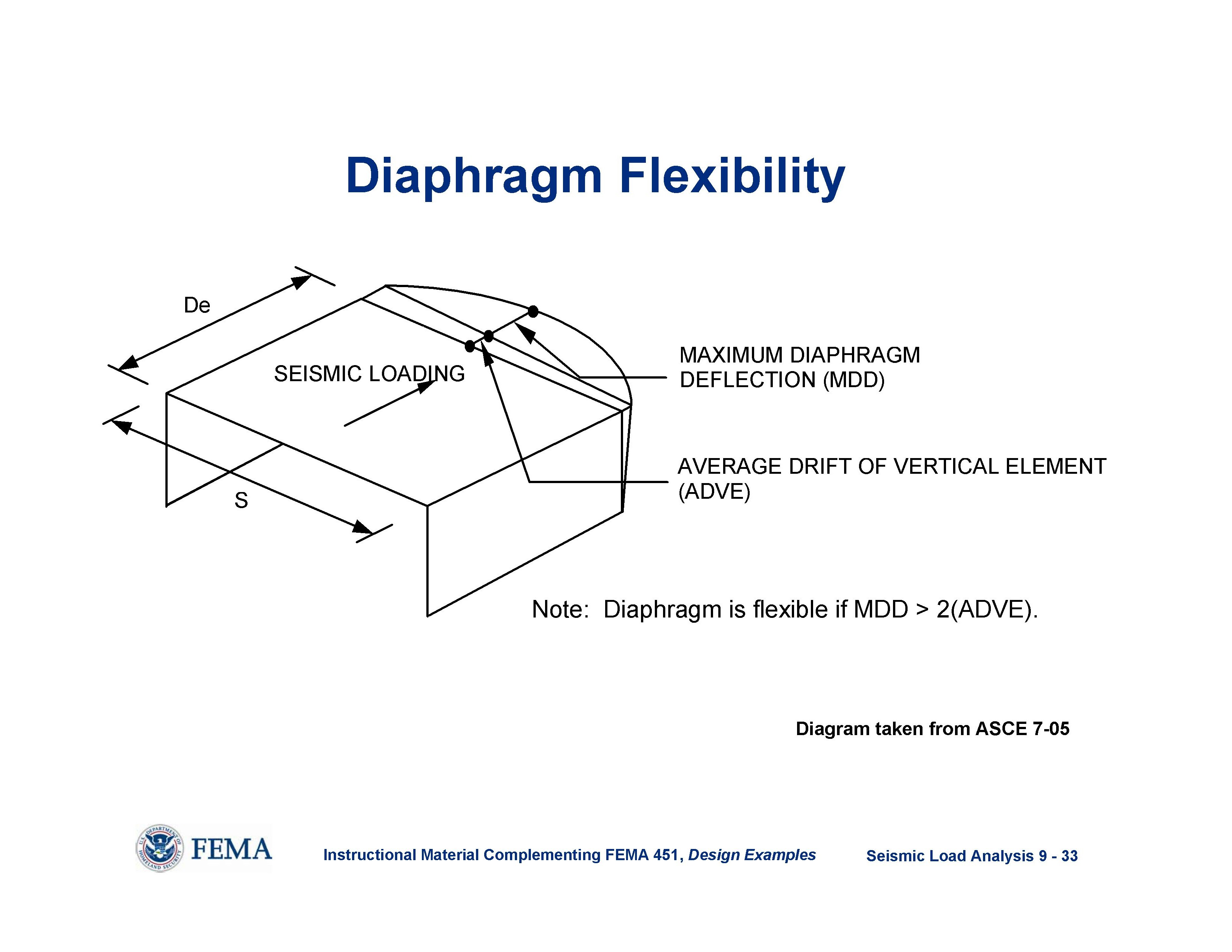 slab rigid or flexible diaphragm !? - autodesk community- robot structural  analysis products