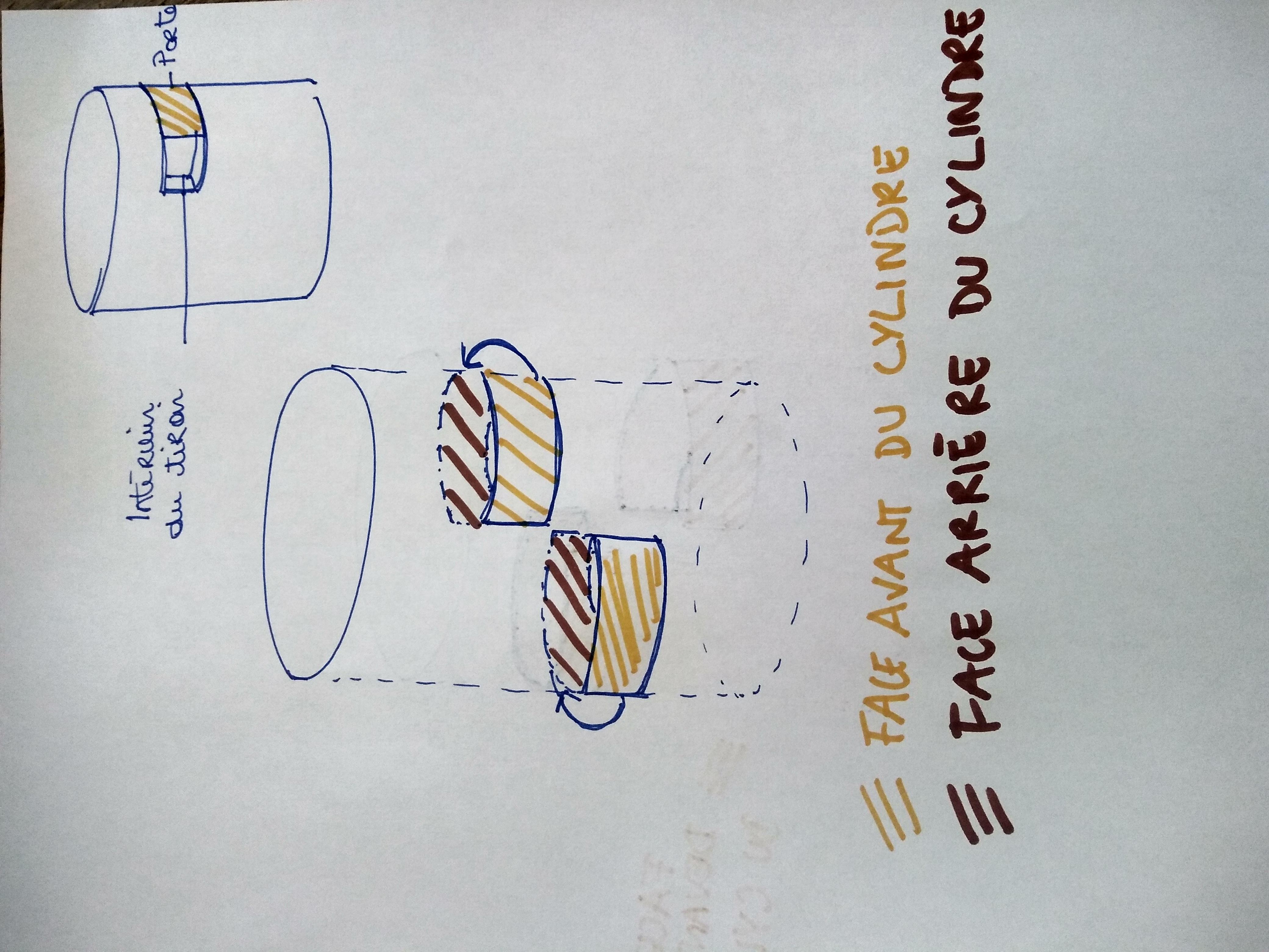 Fabriquer Un Tiroir Coulissant résolu : comment créer une ouverture (tiroir coulissant à l