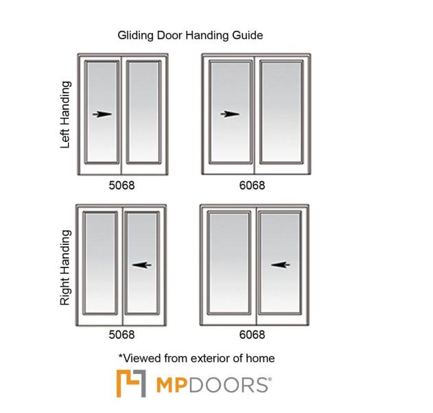 Patio Door Cad Drawing: Solved: Sliding Patio Door