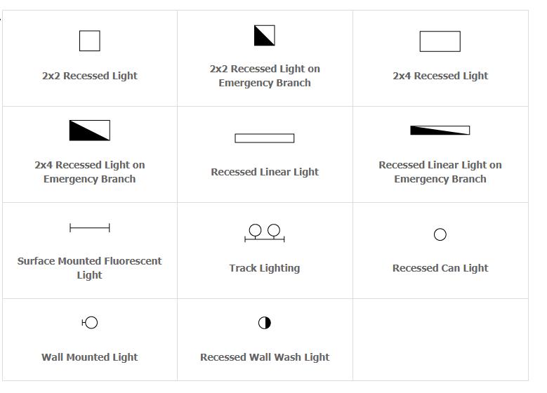 Fluorescent Lamp Symbol Autodesk Community