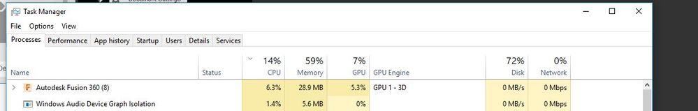 So, very little processor or GPU load- what's Fusion actually DOING