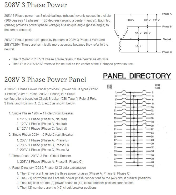 Single Phase Distribution Boards  Single Phase 2 Wire  Not