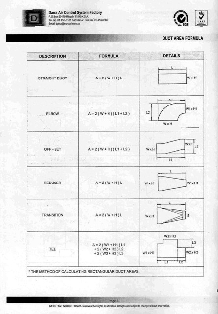 Anyone know of any methods for calculating duct fitting