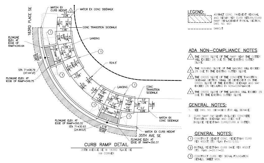 ADA Curb Ramp Workflow - Autodesk Community- Civil 3D