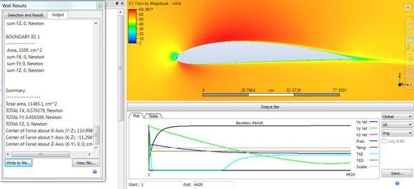 Validation of NACA 4412 Hydrofoil - Autodesk Community- CFD