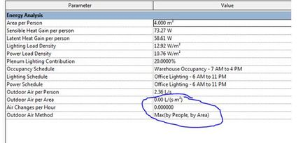 Calculated cooling loads difference - Autodesk Community