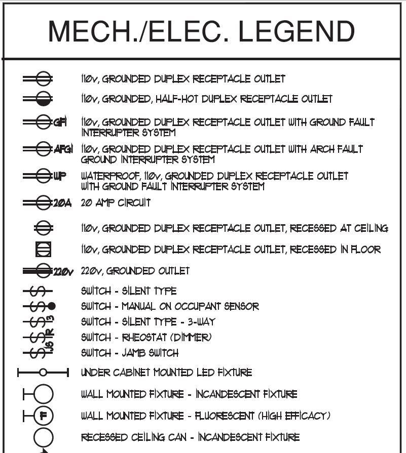 Electrical Plan Legend - Wiring Diagram 500 on commercial electrical symbols for blueprints, electrical blueprint reading, electrical lighting symbols blueprint, electrical receptacle symbols, electrical switch symbols, electrical print symbols, electrical plan symbols, electrical power symbols, electrical schematic symbols, electrical gfi meaning, network jack symbols for blueprints, electrical symbols cad blocks, standard electrical symbols for blueprints, electrical symbols and meanings, electrical symbol icon, electrical and electronic symbols pdf, electrical wiring symbols for blueprints, residential electrical blueprints, electrical diagram symbols wiring blueprints, data symbols for blueprints,