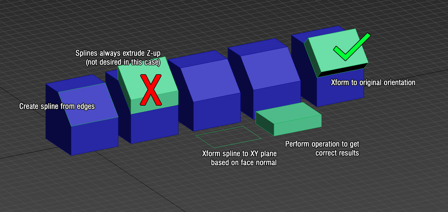 Help with Max's magic spline orientations? - Autodesk Community- 3ds Max