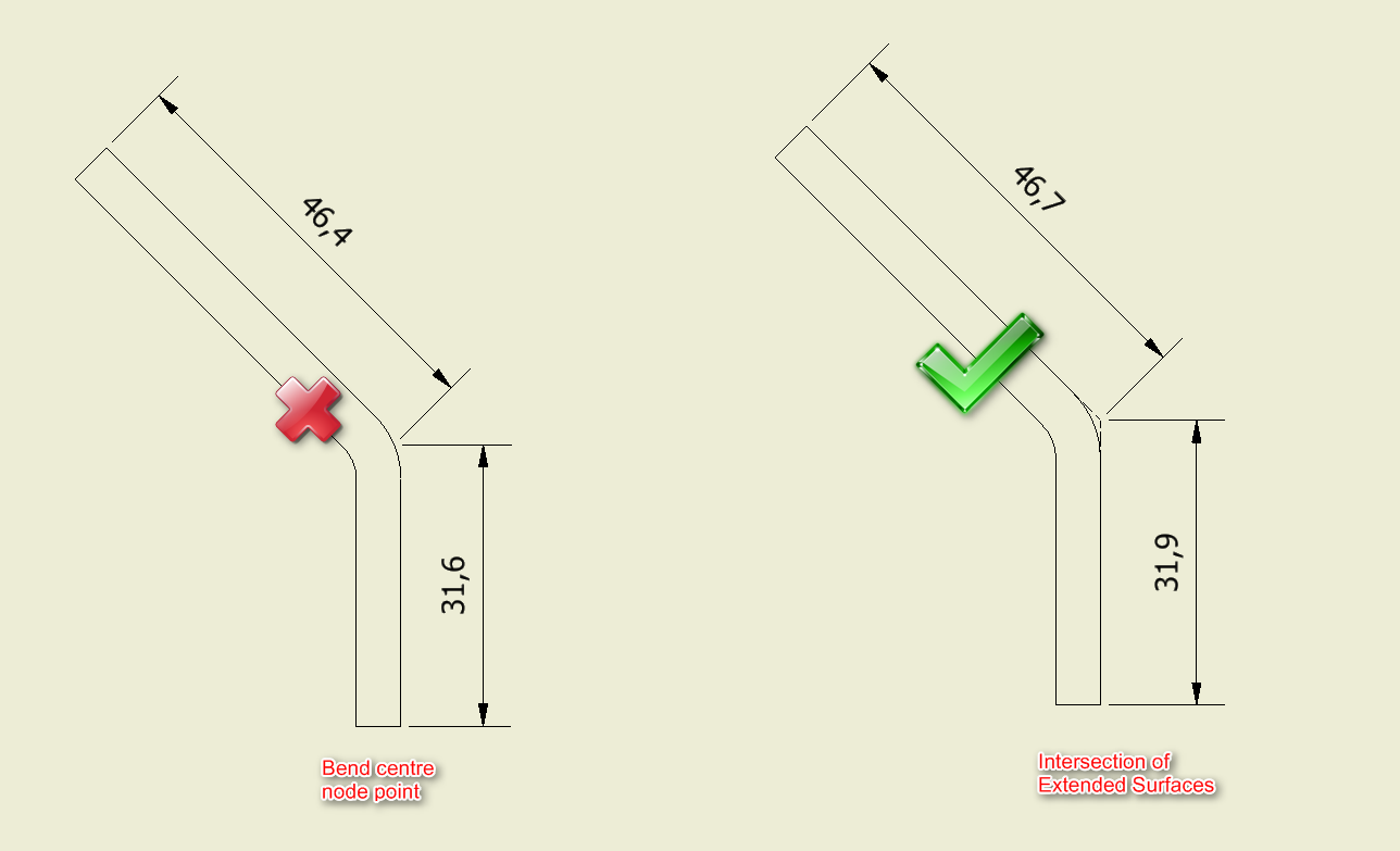 Solved: How to Dimension for Corner Intersection in Inventor Drawing ...