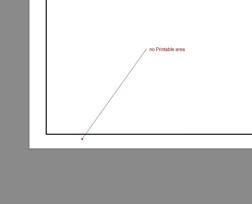 It's just a photo of Printable Area throughout margins