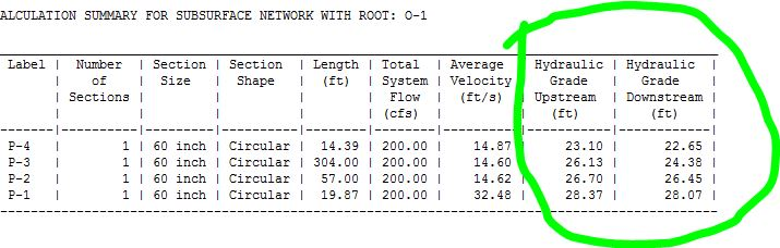 Hydraflow Storm Sewers 2014 HGL Problem - Autodesk Community
